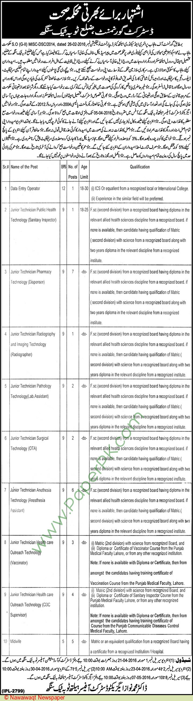 Health-Department-Toba-Tek-Singh-Jobs